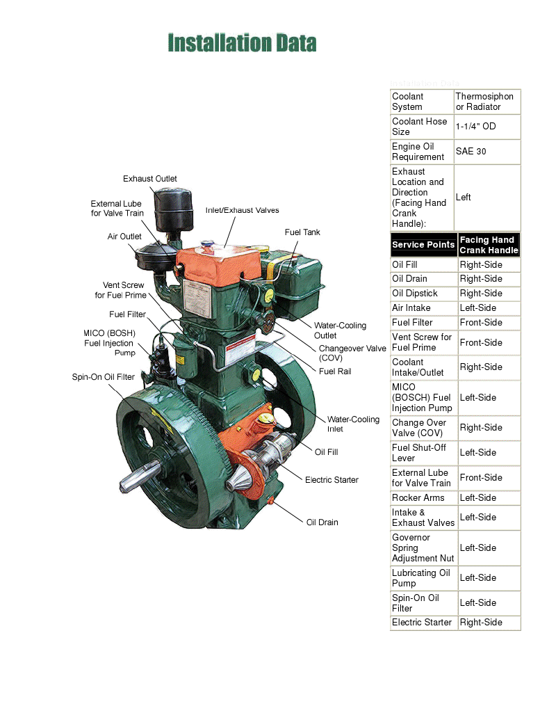 installationguide rh justliveoffgrid com Generator Exhaust Code Generator Exhaust Muffler